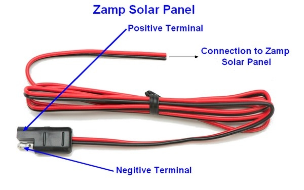 Outstanding Zamp Solar Panel Connections Explained Little Guy Forum Wiring Cloud Oideiuggs Outletorg