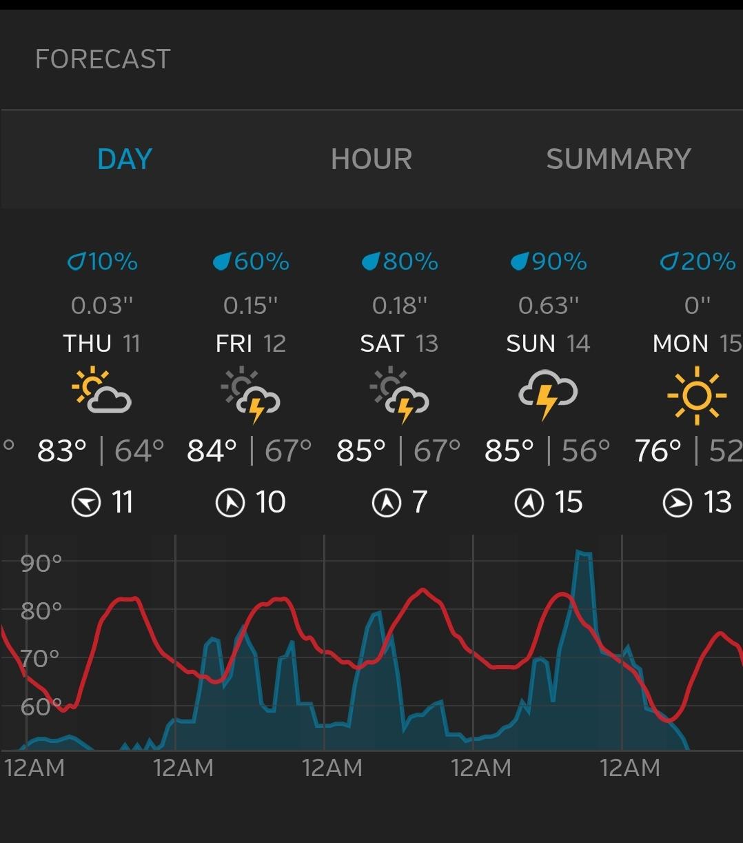 Screenshot_20190410-145306_Weather.jpg