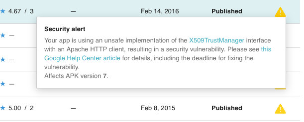 Your app is using an unsafe implementation of the X509TrustManager