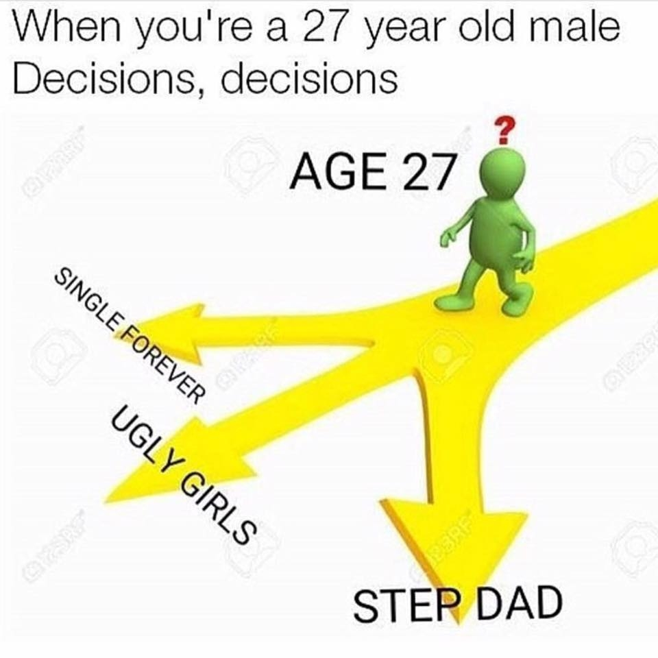 dating a dad meme Is your new dude a doting dad 9 rules for dating a dad keen category: love advice many great, available men are seen as less than desirable partners because.