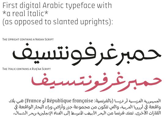Where is Arabic Italic originating from? — TypeDrawers