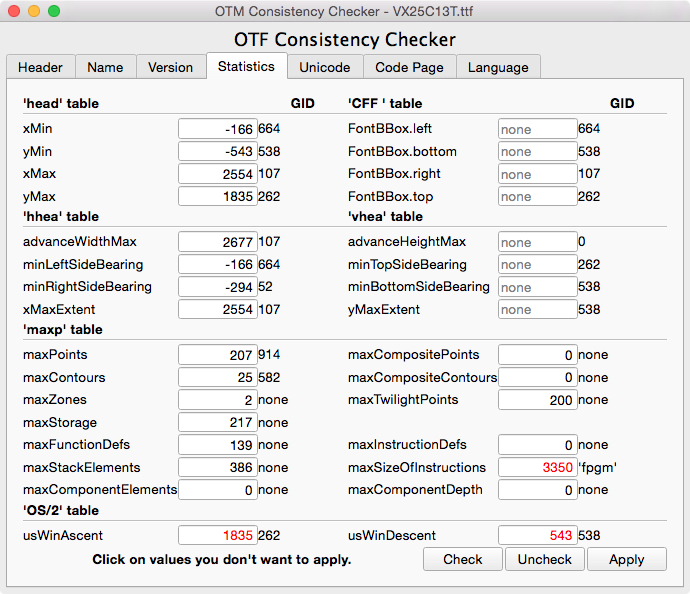 OTM Consistency Checker Statistics