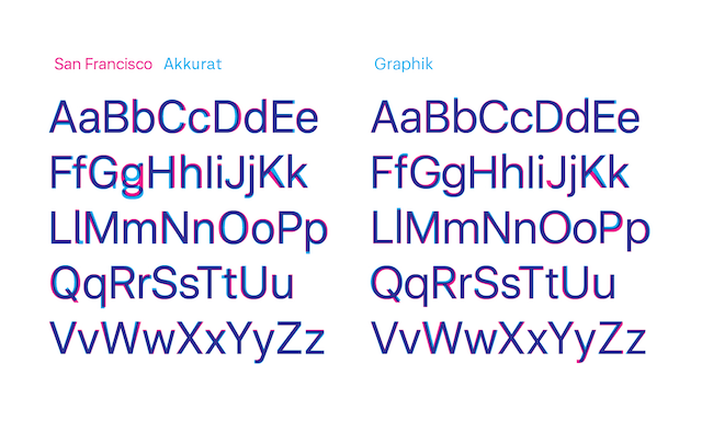Closest alternatives to San Francisco typeface for cross