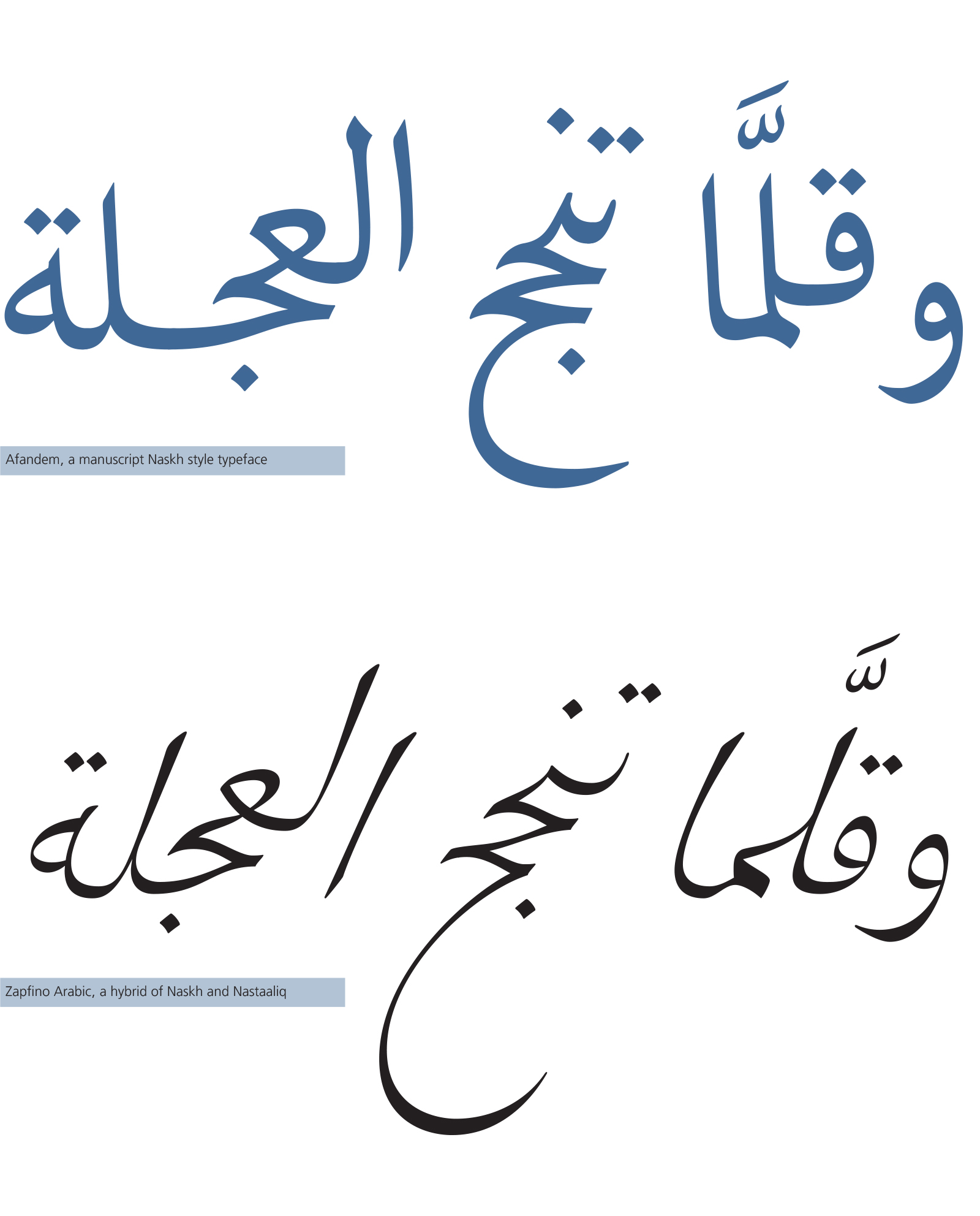 write in arabic Arabic script writing instructions: try to write your name in english then press the space button or hit enter you will see it automatically transliterated phonetically into arabic.