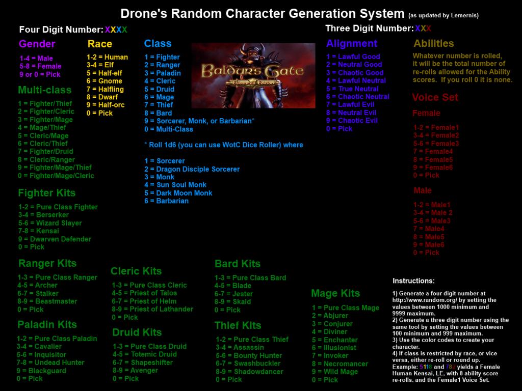 d&d 3.5 random npc generator