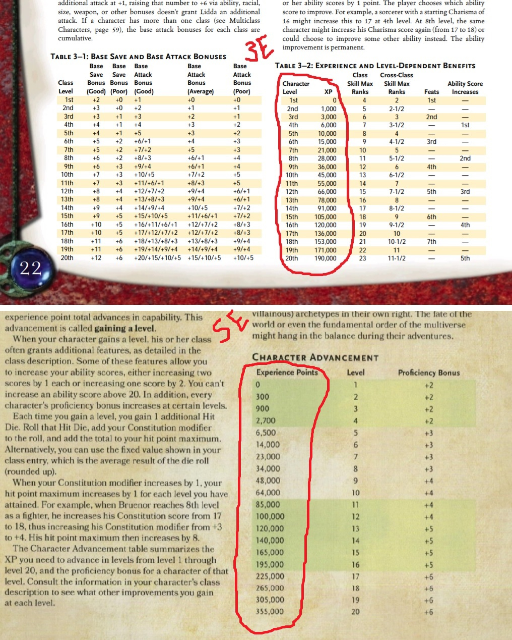 Any chance of adding a 5E option? — Beamdog Forums