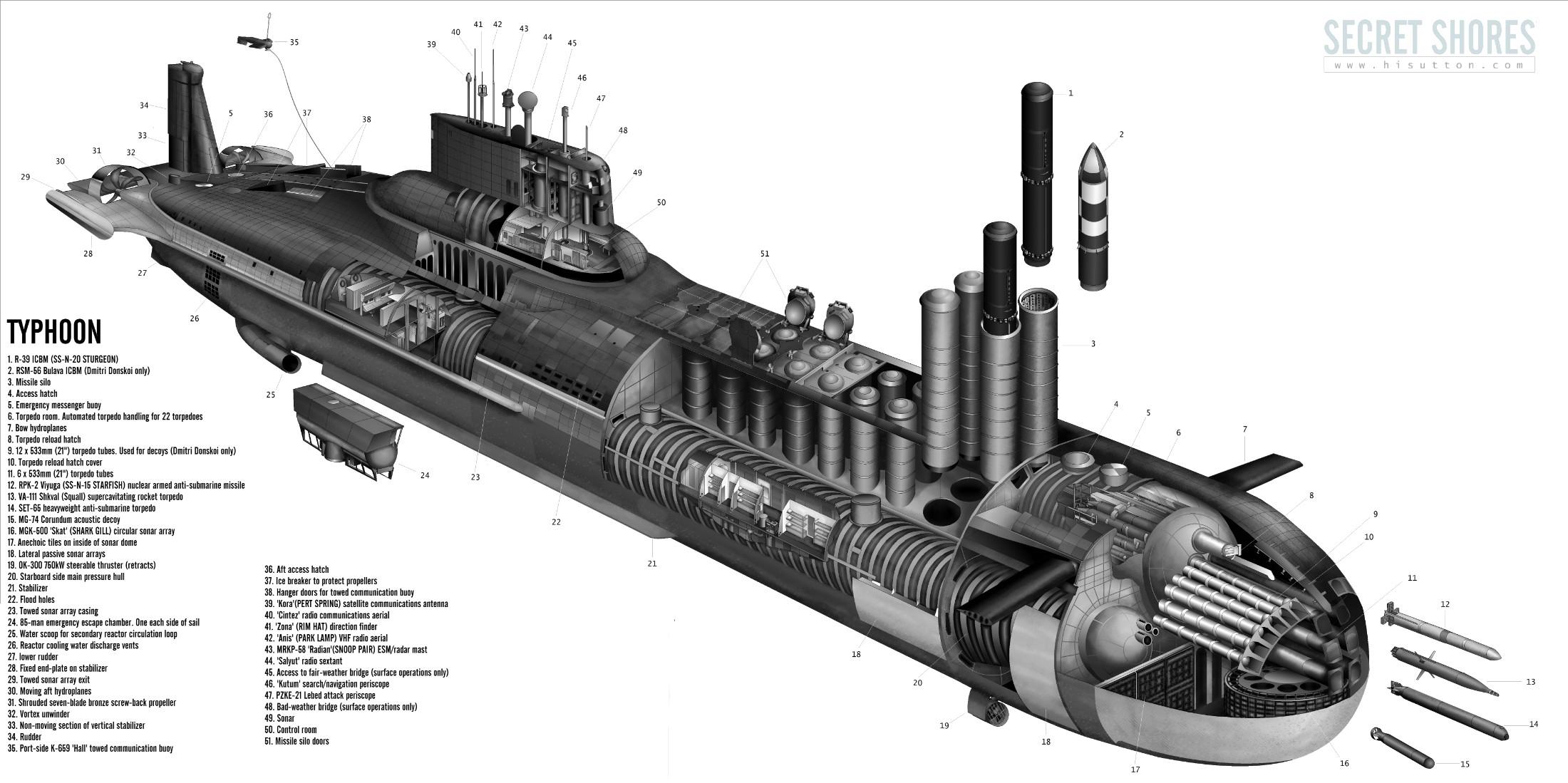 проекты подводных лодок википедия