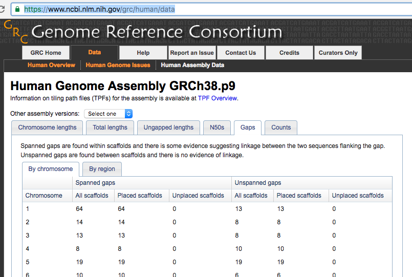 Reference Genome Components — GATK-Forum