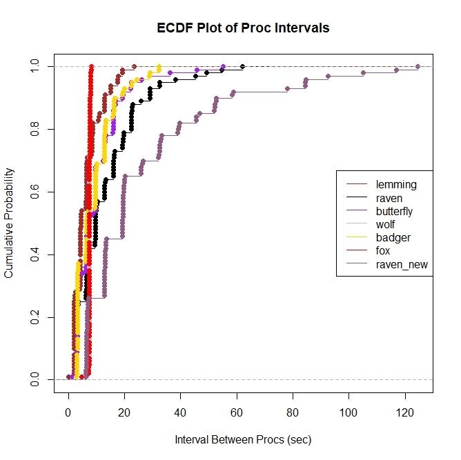 ECDF plot raven update.jpeg