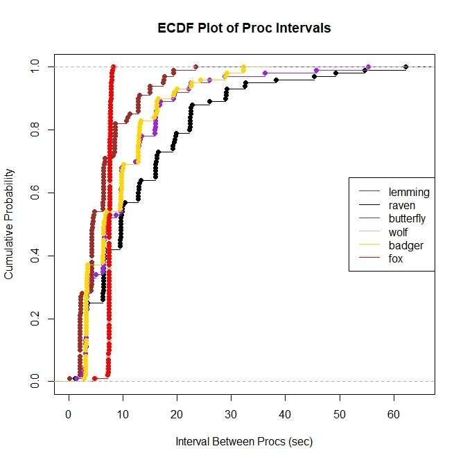 ECDF plot full.jpeg