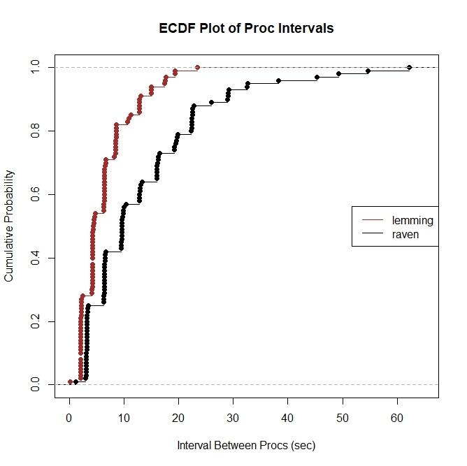 ECDF plot.jpeg