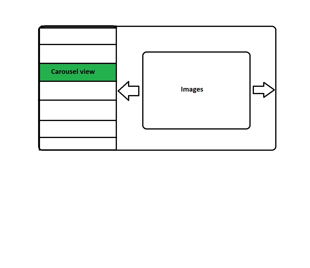Easy To Use Carousel View Within Xamarin?