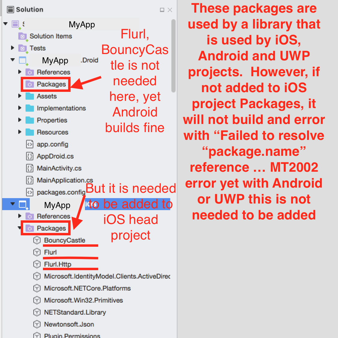 Adding Packages to Libraries used by Android, iOS, and UWP