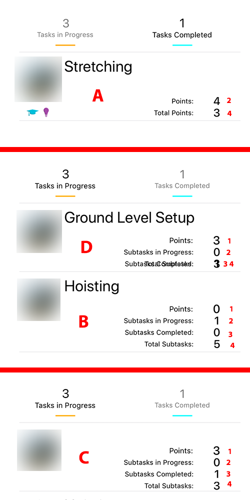 TableViewCell view stays removed after ReloadData