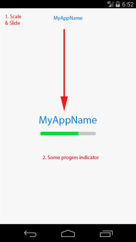 Xamarin Splash-screen with a Text Animation and Progress Indicator