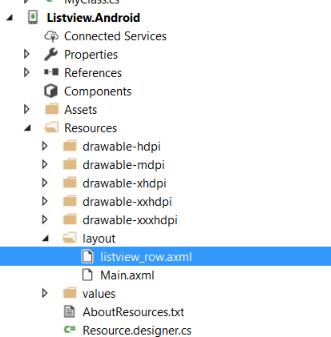 How do I access Resource Id  outside MainActivity cs
