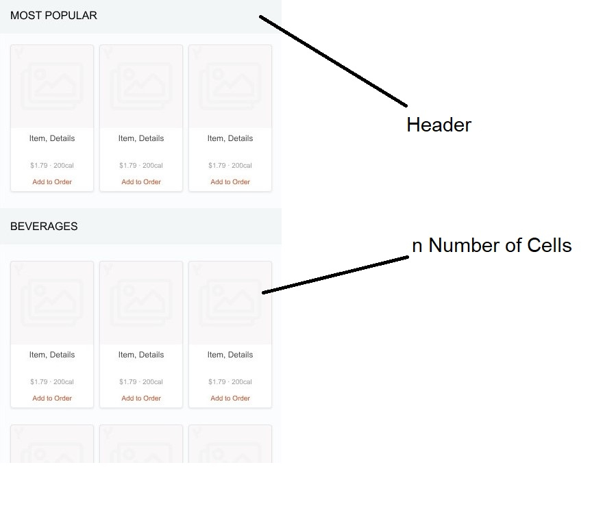 How To Design Custom CollectionView With Grouping In XAML