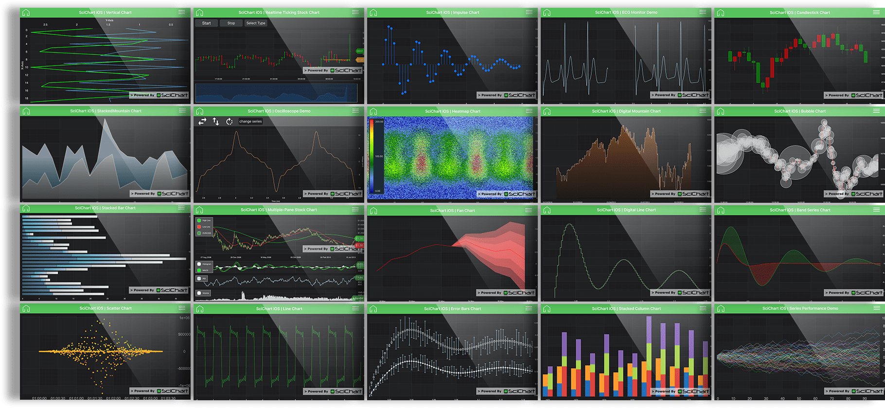 Xamarin Chart Types
