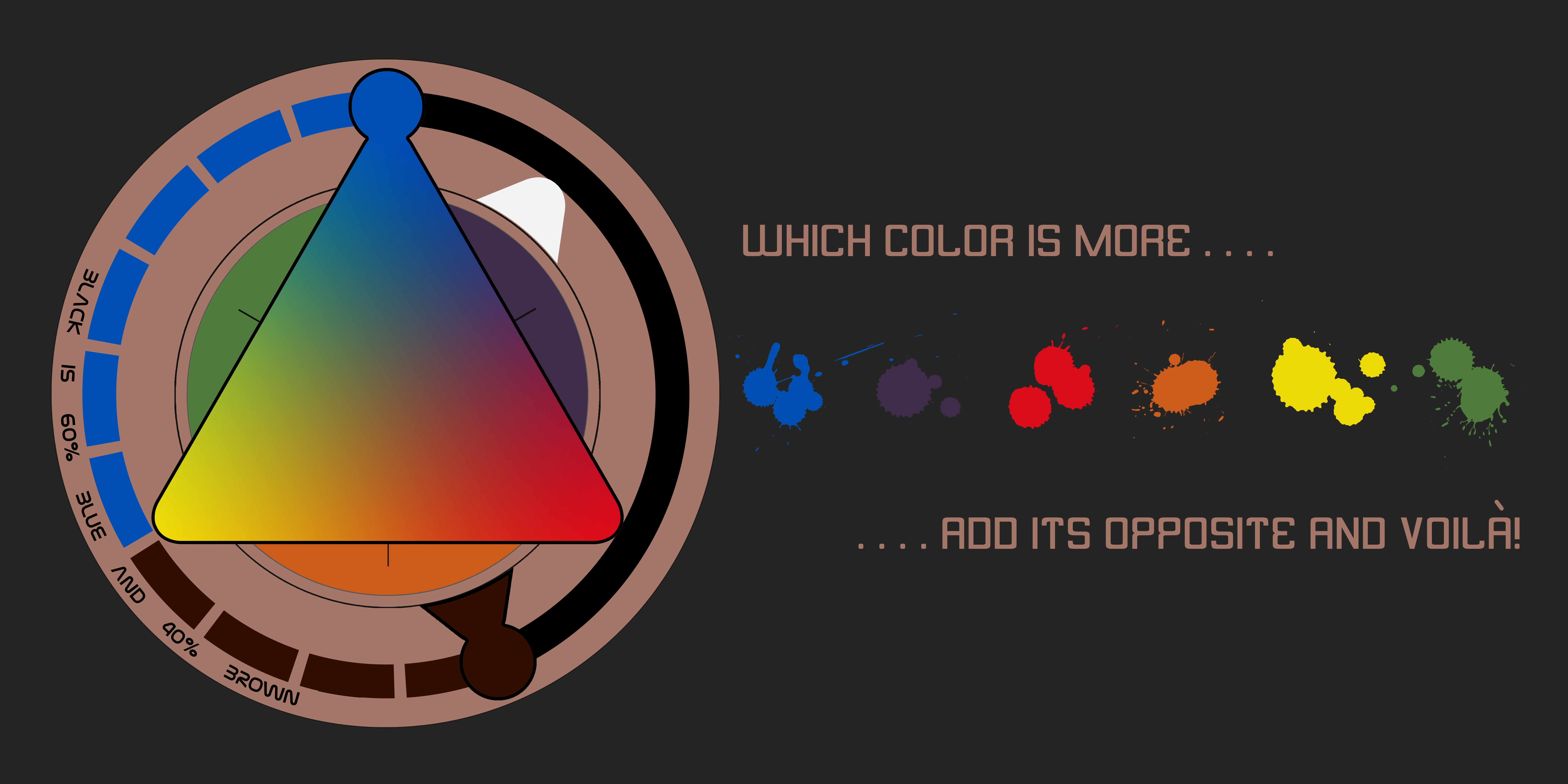 Color Wheel Chart For People New To Mixing Draw Mix Paint Forum
