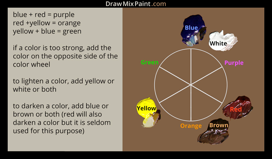 Help Draw Mix Paint Forum