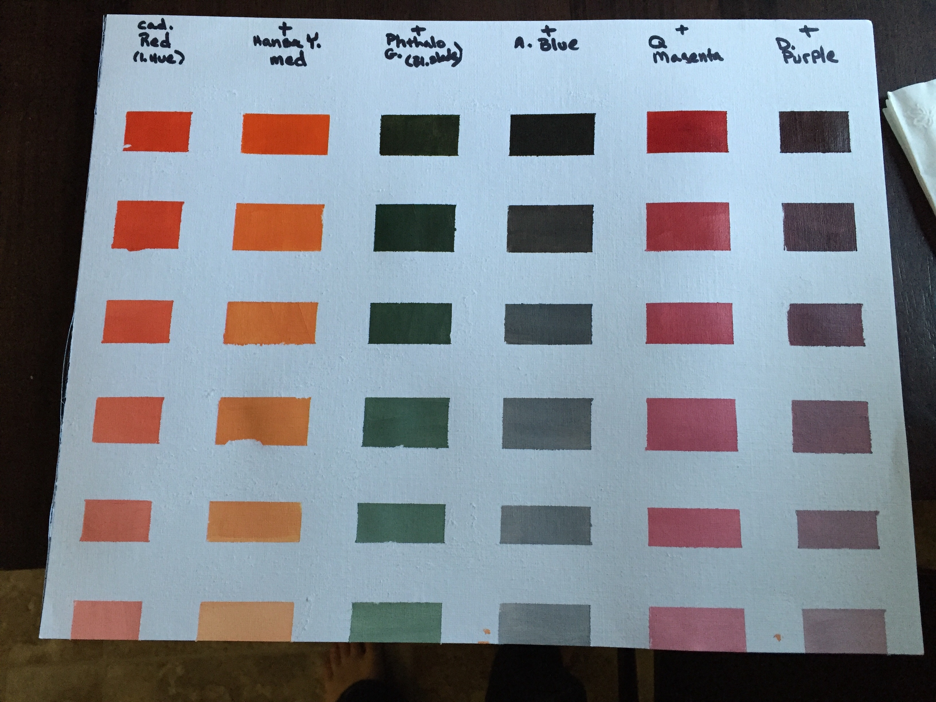 My first color chart draw mix paint forum imageeg 16m geenschuldenfo Image collections