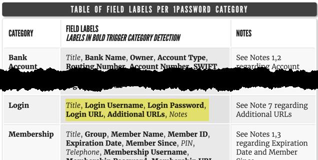 Importing from Dashlane, missing logins — 1Password Forum