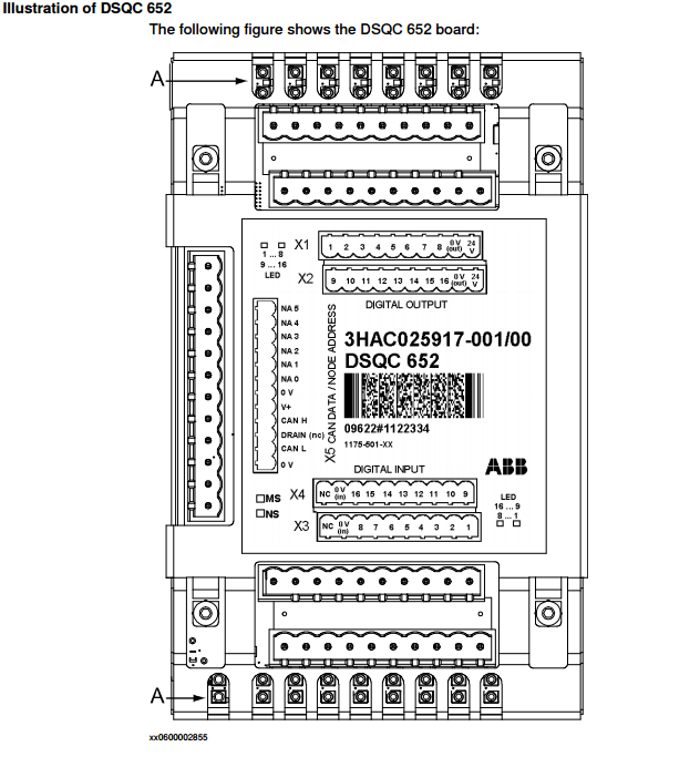 971c11281625d2e94e2e5ae9cb22a6 i o control on robotstudio abb robotics user forum abb irc5 m2004 wiring diagram at bayanpartner.co