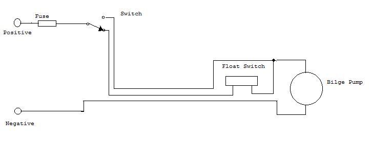 Bilge Pump Wiring Diagram