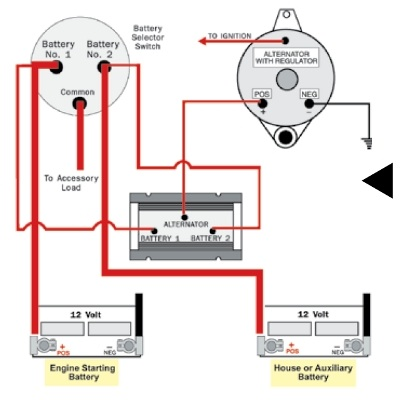 battery selector switch rinker boats rh rinkerboats vanillacommunities com Simple Boat Wiring Diagram Small Boat Wiring Diagram