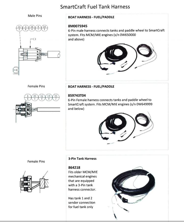 SmartCraft - Page 2 — Rinker Boat Company