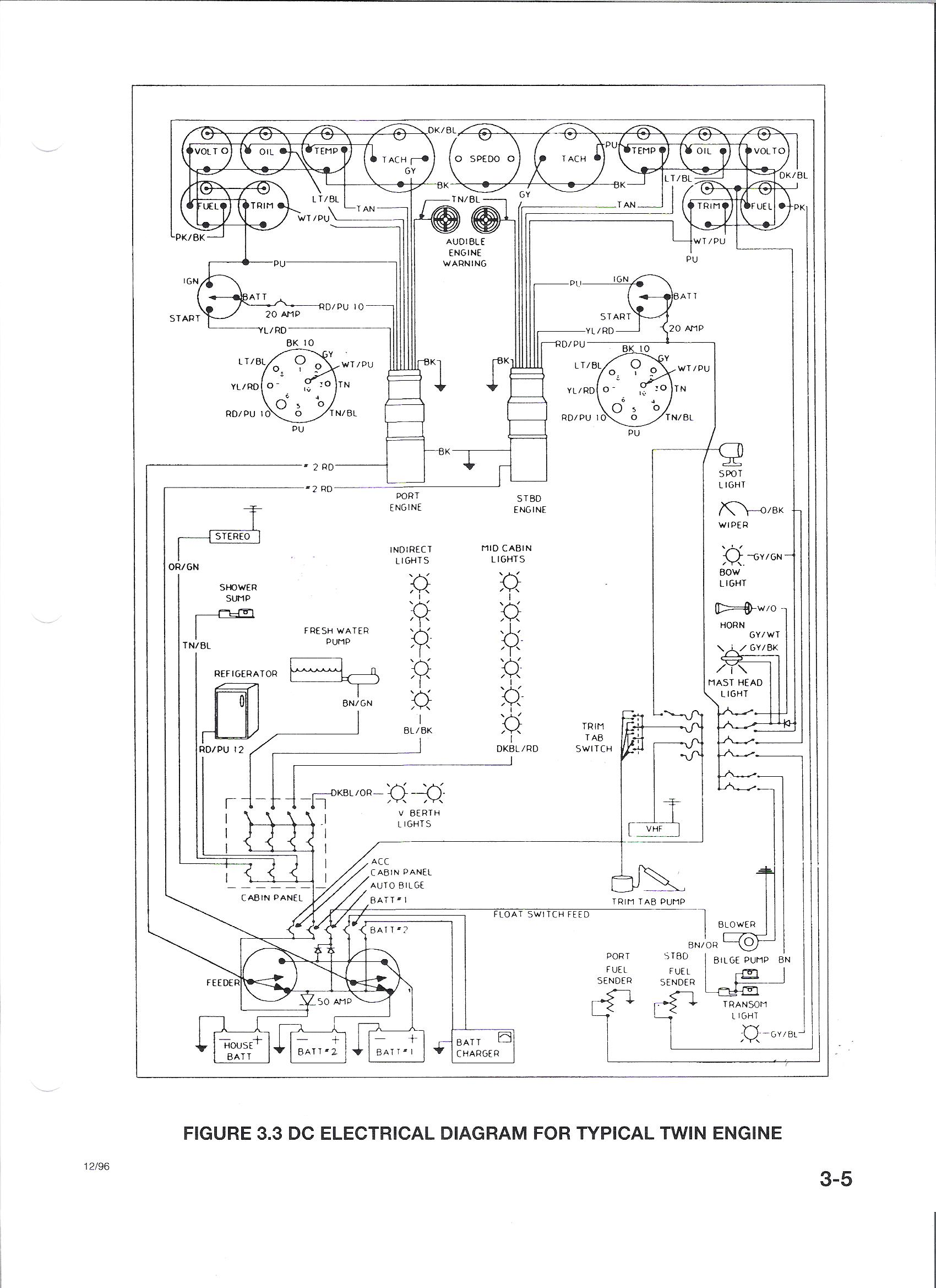 nyn6ox2fjtcm battery question rinker boats wiring diagram for rinker fiesta vee 270 at honlapkeszites.co
