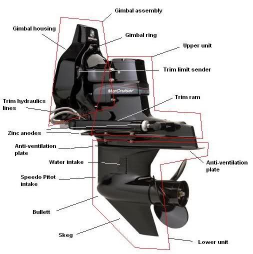 mercruiser 4 3 speedometer diagram ignition wiring diagram 1999 mercruiser 4 3 vortec v6