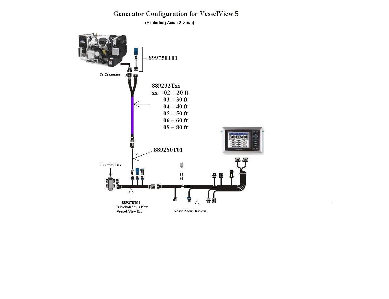 Kohler 5E generator - how to get engine data via SmartCraft ... on
