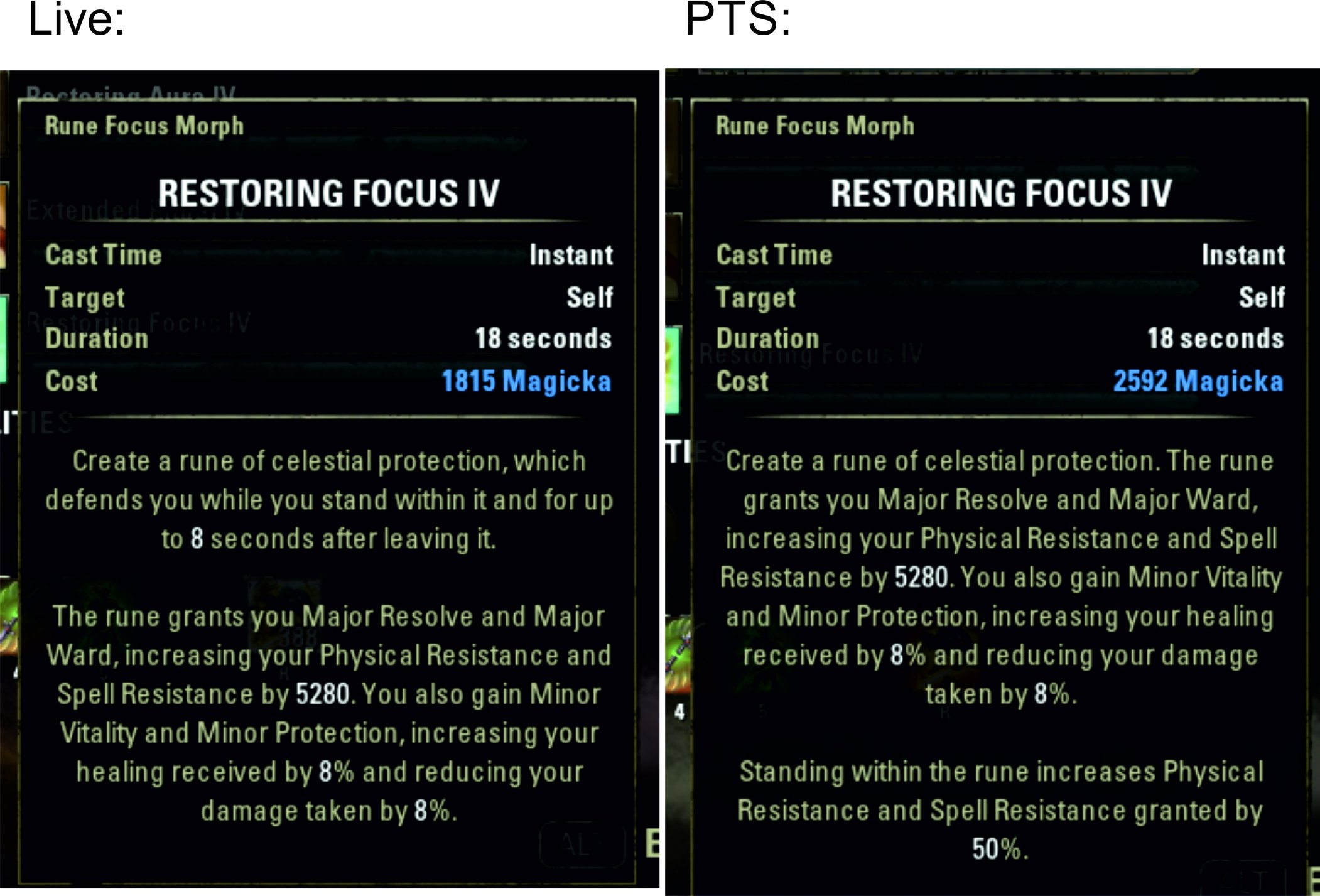 How to recover the PTS in case of its loss