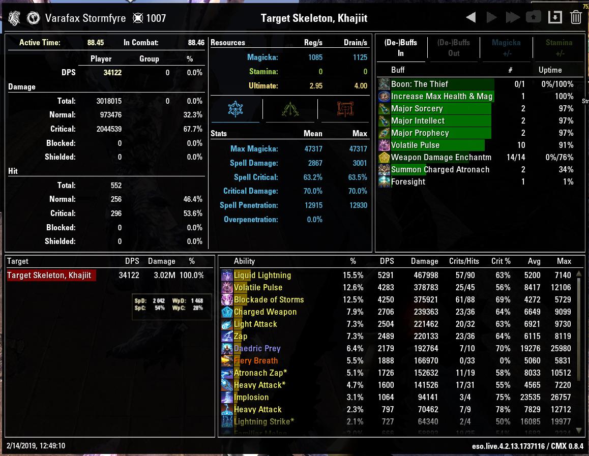 50k Dps Infinite Sustain Pts Pet Sorc Page 3 Elder Scrolls Online
