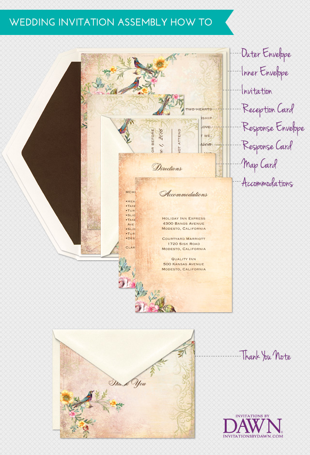 What do wedding invitations consist of? — The Knot