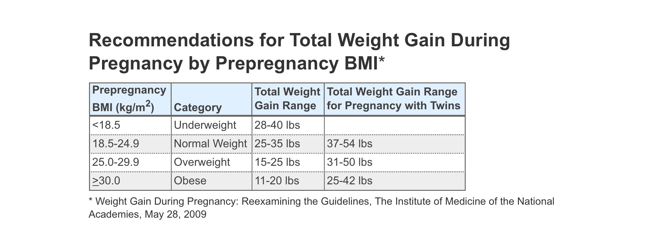 Weight gain before bfp moving forward with positive thinking imageeg 2197k nvjuhfo Images