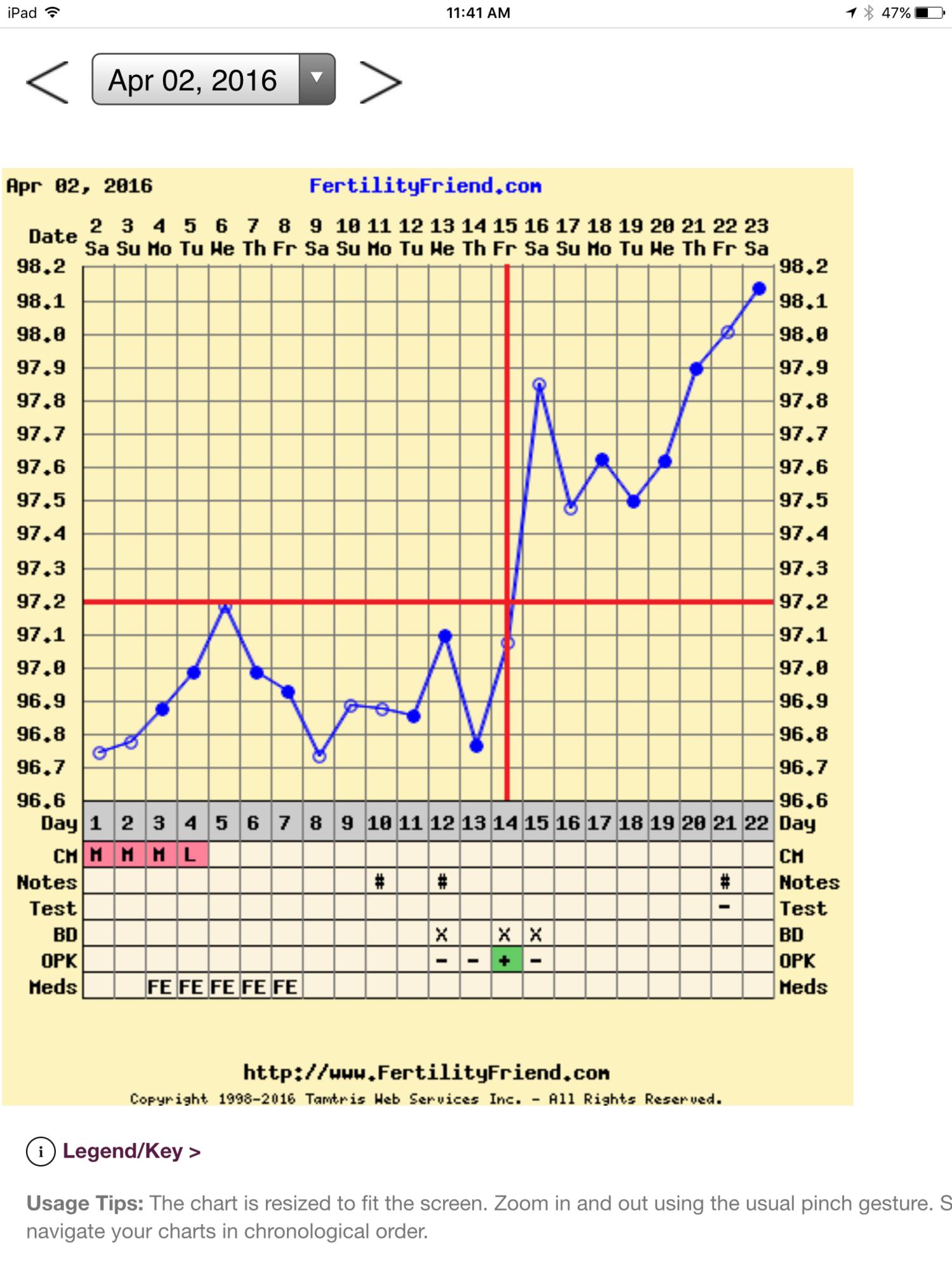 Just Wondering — The Bump