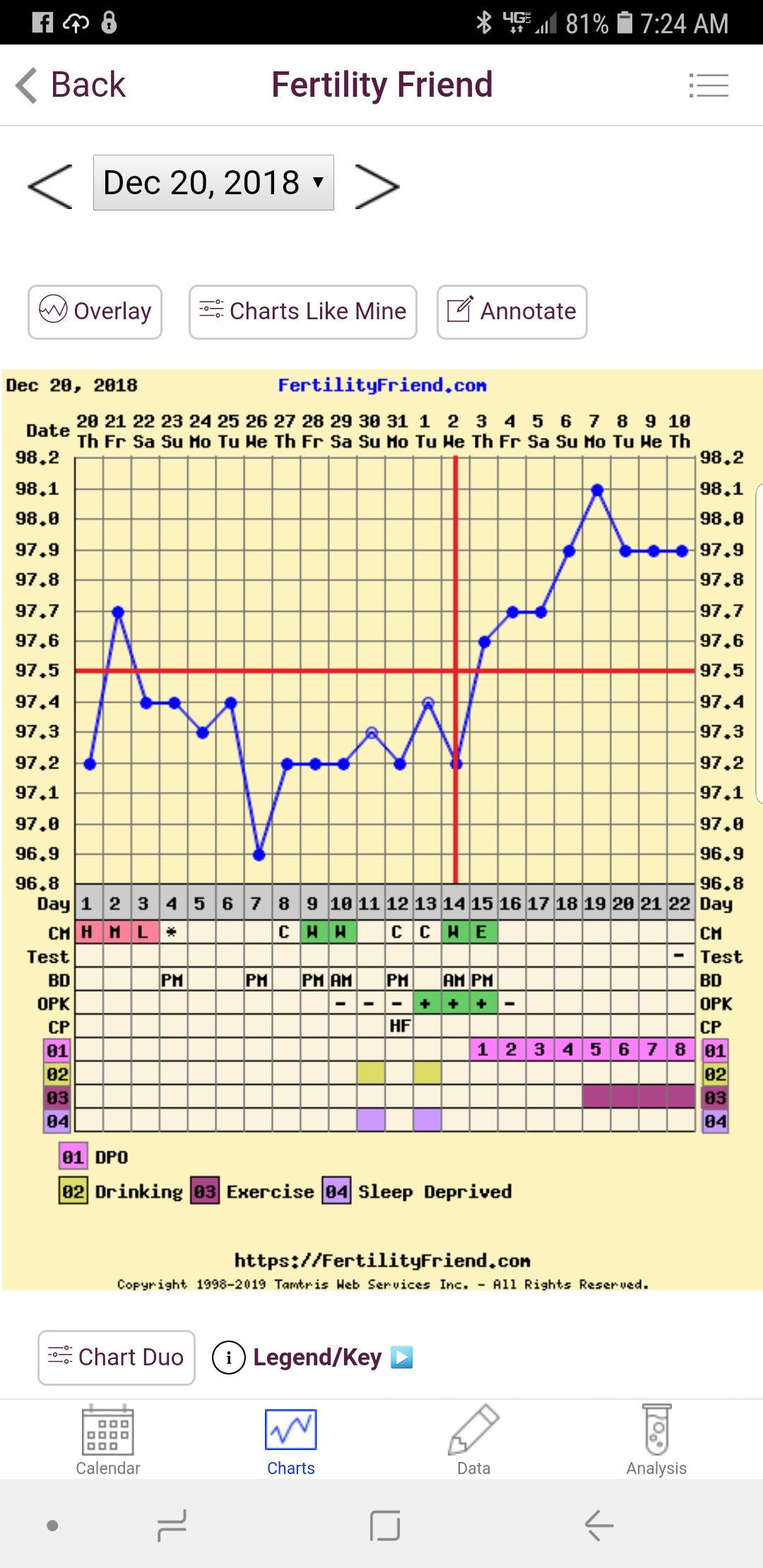 TWW Thursday 1/10 — The Bump