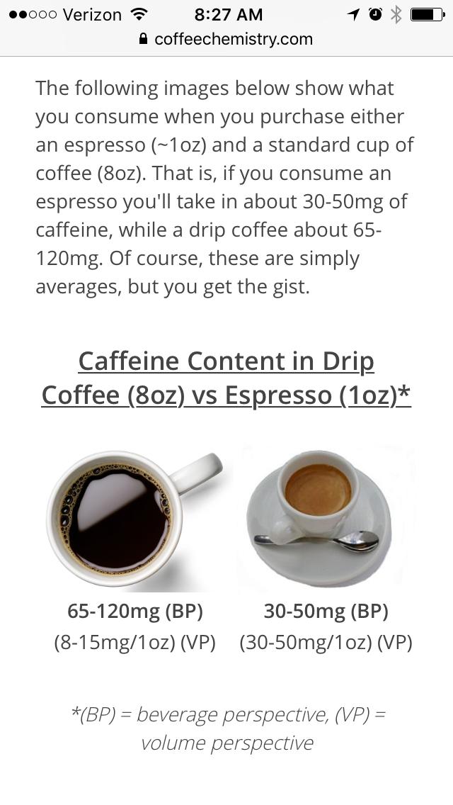 Caffiene Addicts Drip Vs Espresso The Bump