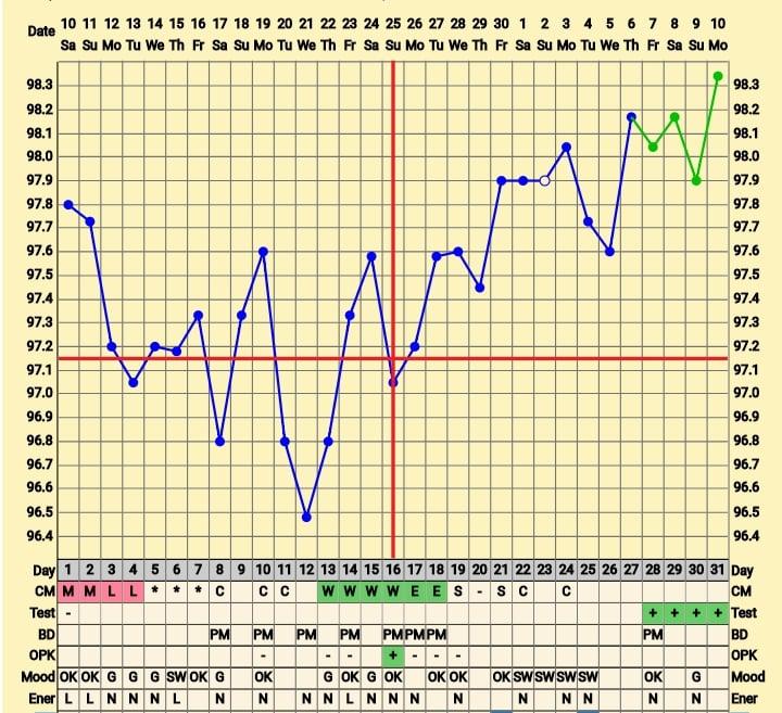 TTGP Grad Thread w/o 12/10 - Page 2 — The Bump