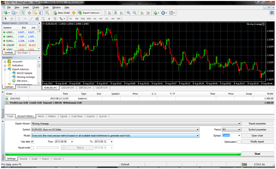 Binary options indicator (83 win-rate)