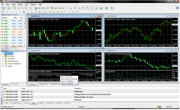cftc binary options brokers list