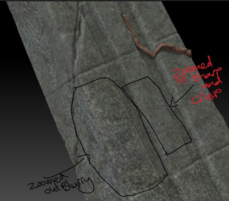 Zbrush Spotlight texture resolution — polycount