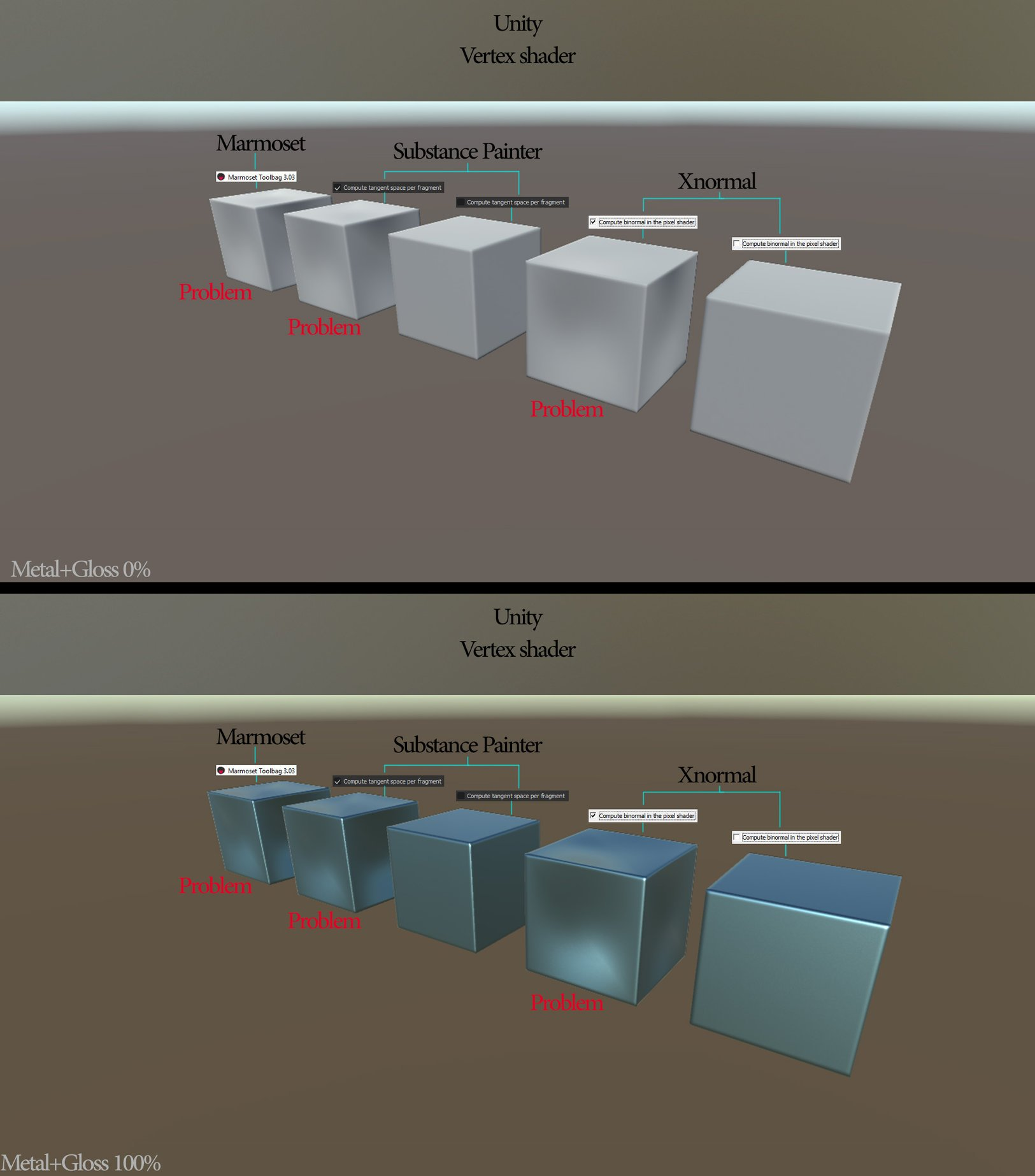 Normal map issue with unity — polycount