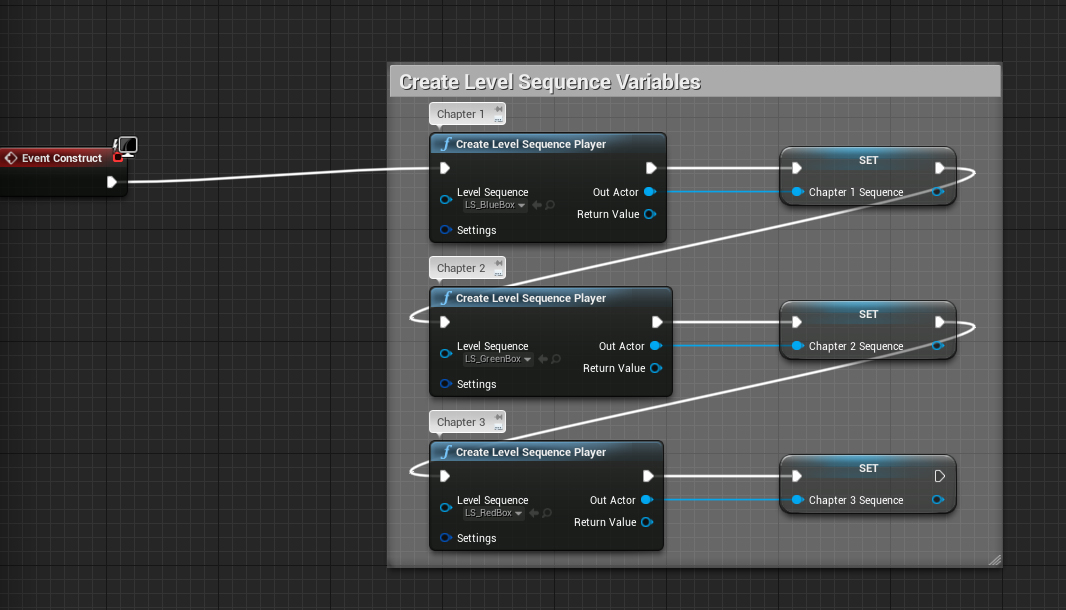 UE4 Blueprint: Next/Previous buttons play a series of animated Level