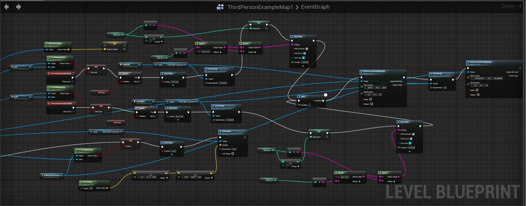 Ue4  Player Detection In Blueprints Using Vehicle Player