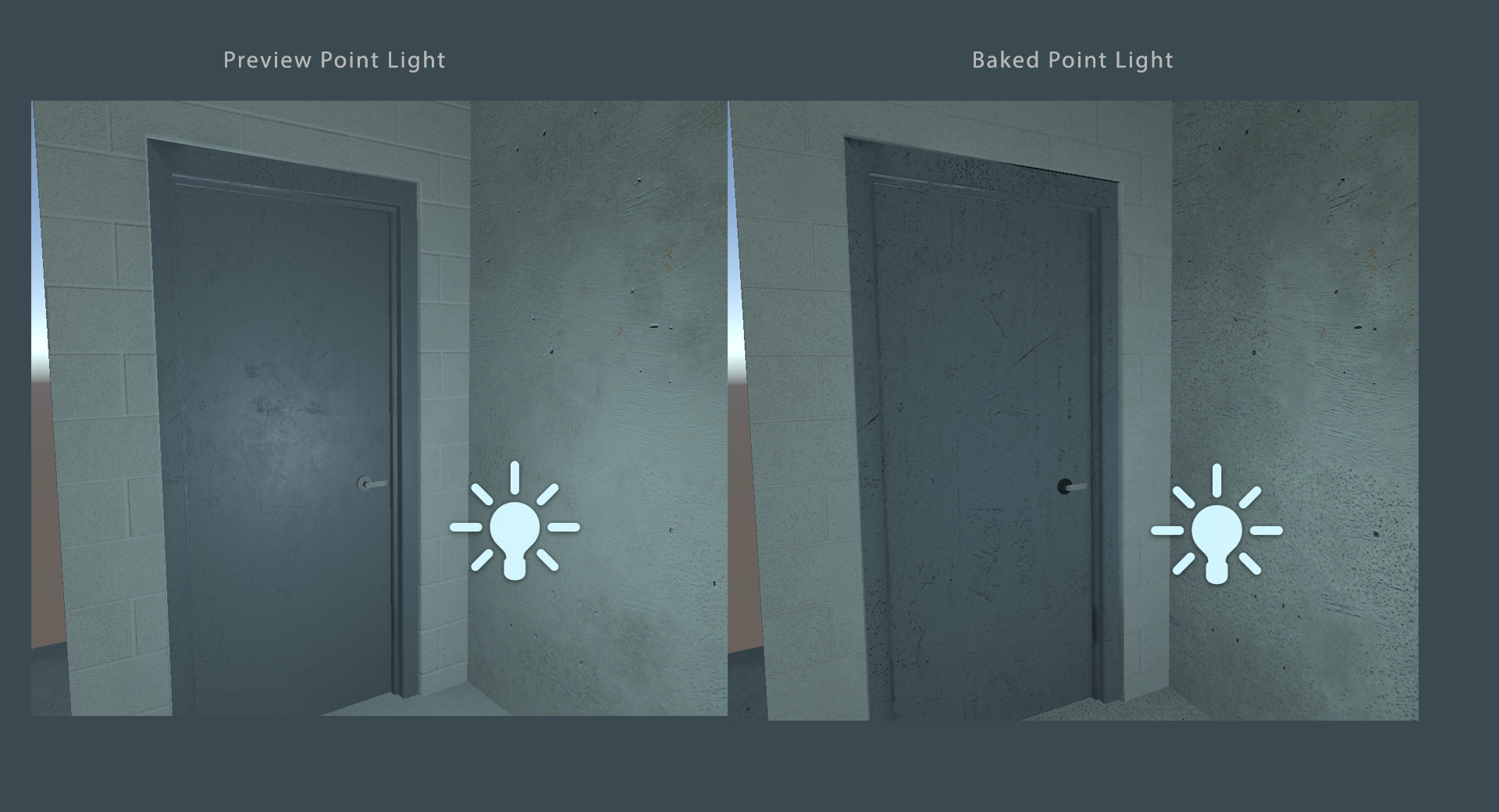 Static lighting in Unity 2018 3 — polycount