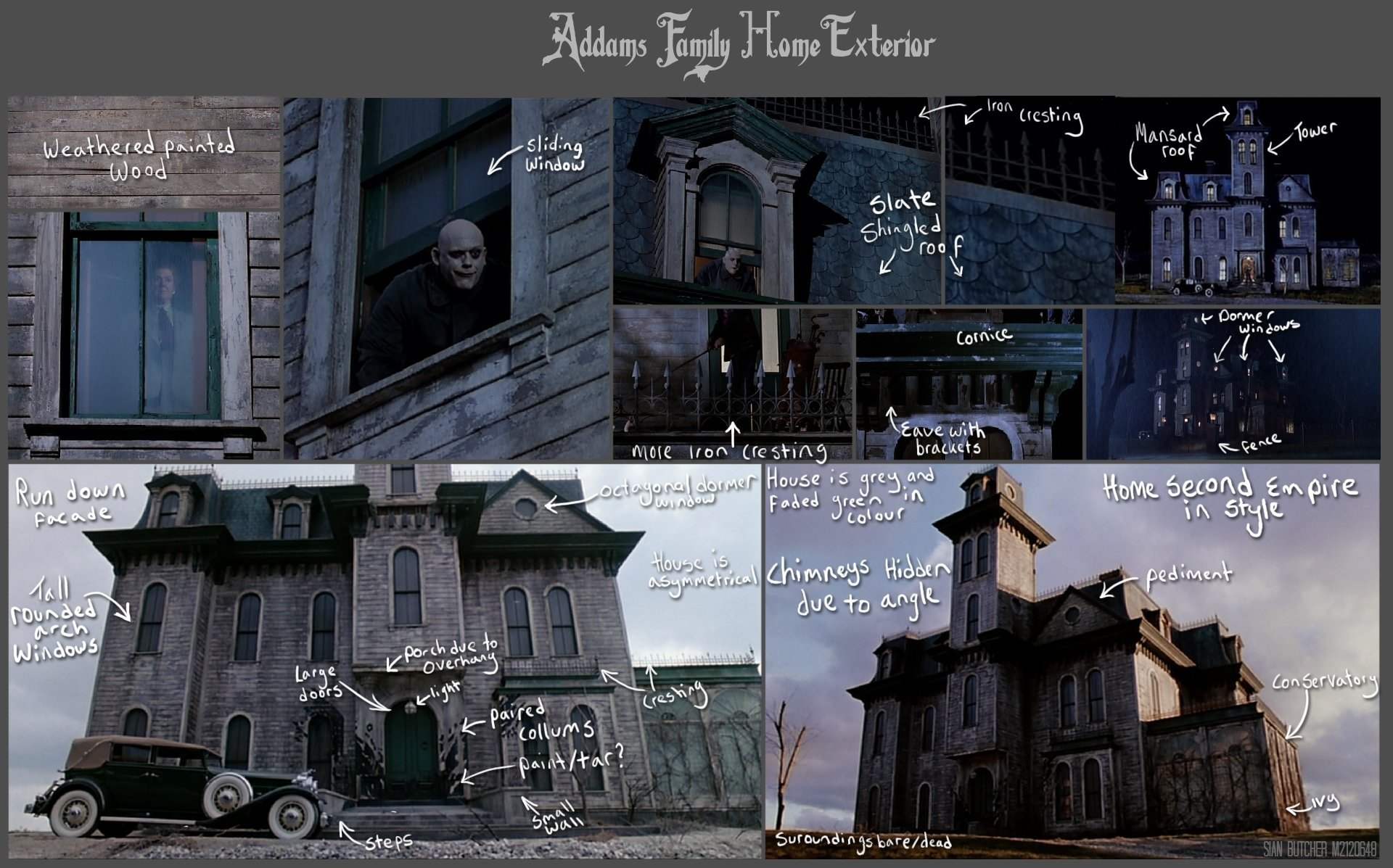The Addams Family Project Wip Polycount