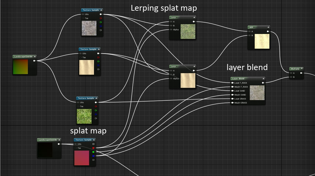 LayerBlend Issue (Splat Map Mask) — polycount